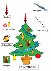 Themapagina Kerst