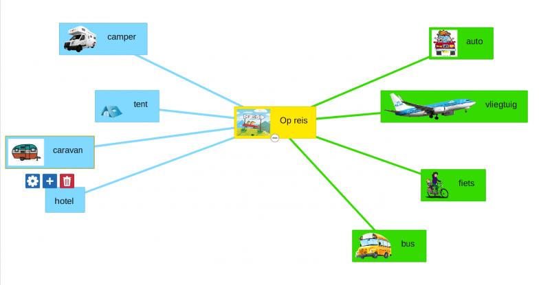 Informatievaardigheden in de kleuterklas? ~bouwsteen 1.1