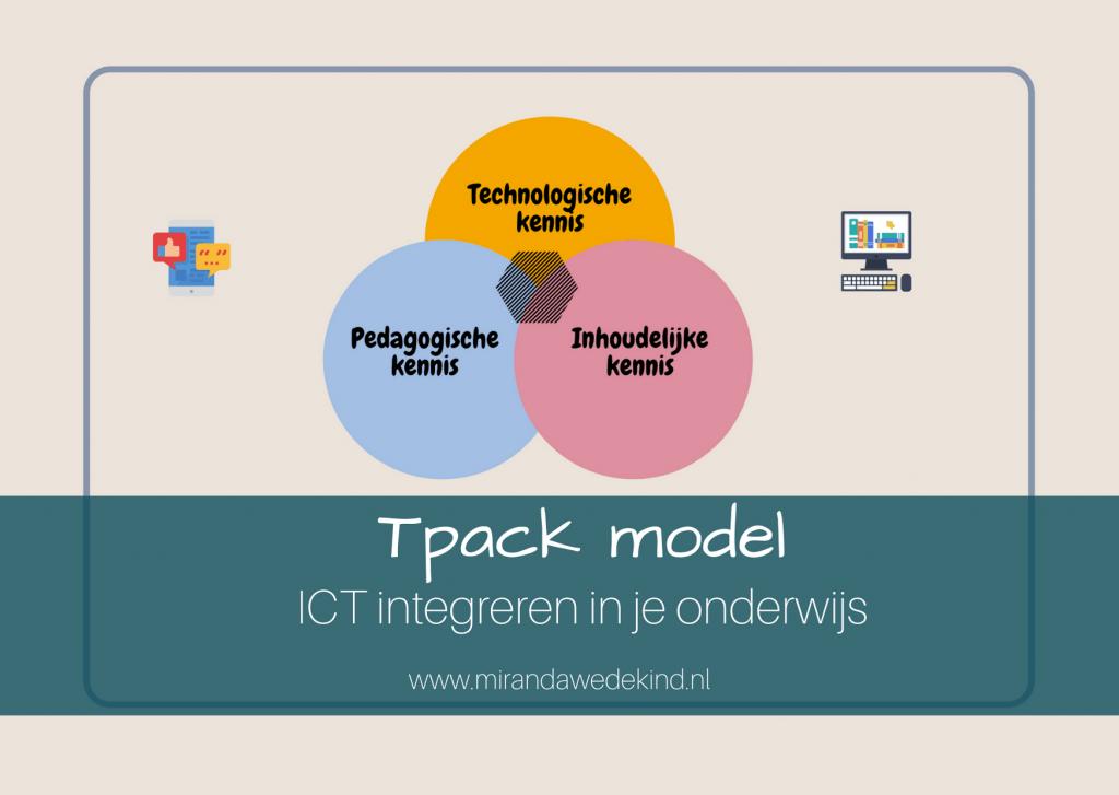 TPACK model - ICT integreren in je onderwijs